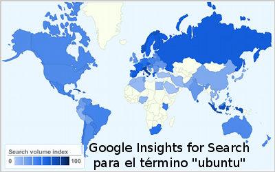 Ranking de Ubuntu por paises